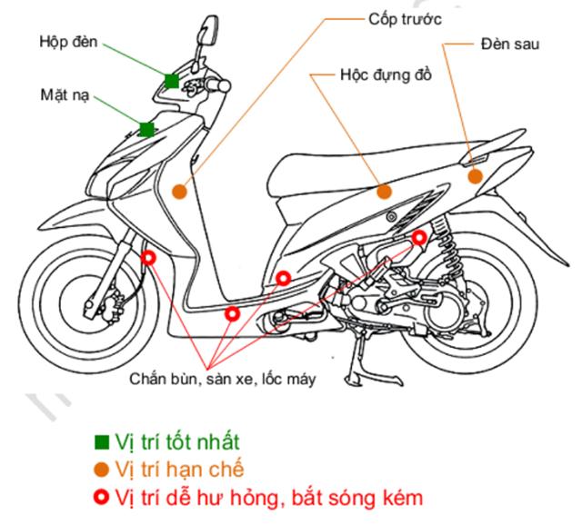 vi-tri-lap-chong-trom-xe-may-1